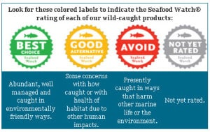 Whole Foods seafood chart - identify sustainable seafood